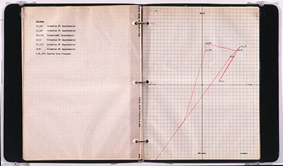 Adrian Piper – Early Drawings and Other Works - Adrian Piper Charted Work Proposal for January - December 1969, 1968. Typescript and graph paper with space/time coordinate diagrams under sheet protectors in ring binder, 28 pages, 11.5 x 9.5 in (11.5 x 20 in open).